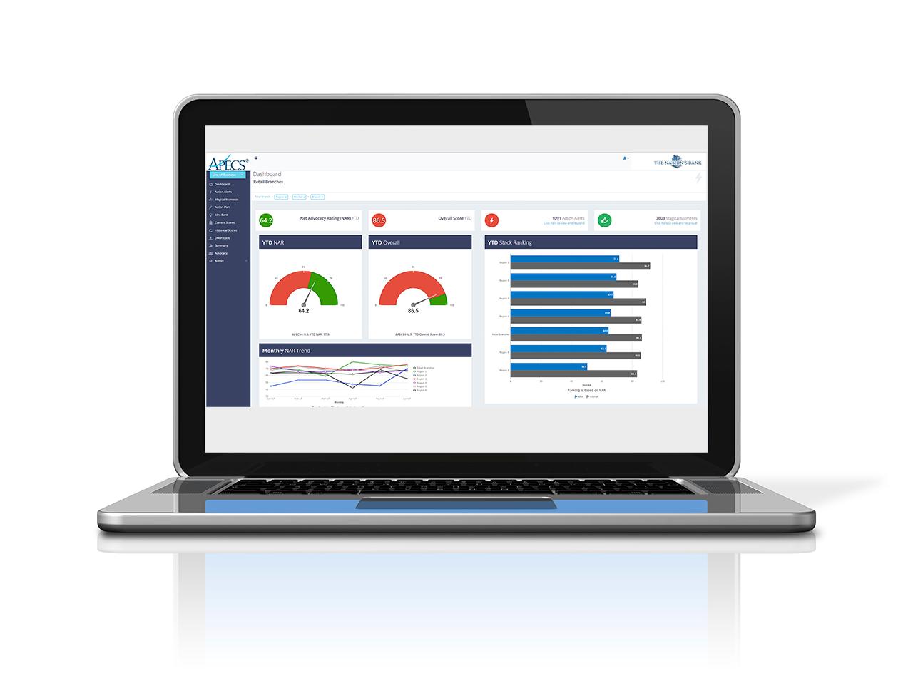 APECS Customer Feedback and Measurement Program